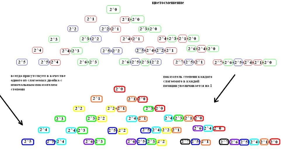 Велимир Хлебников - Страница 2 Afc9b81edf61