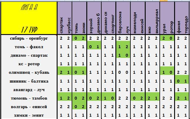 VIII Чемпионат прогнозистов форума Onedivision - Лига А - Страница 4 5337d5e43036