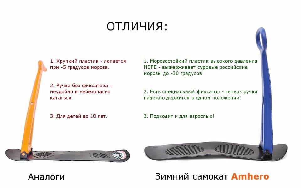 Новинка 2017 – 2018 - зимний самокат Amhero! C26e83d7bdc9