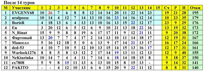 Лига 1 (Франция) - Страница 10 2c2f229eadbe