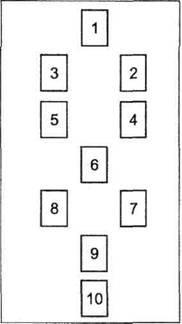 Кабалла и Таро Db4e306406f0