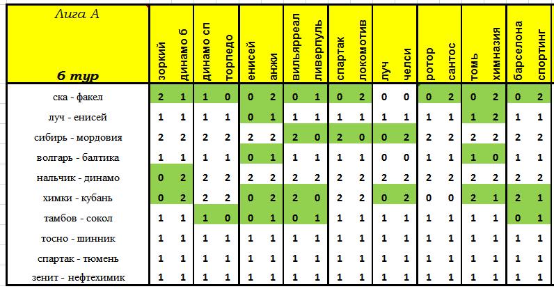 VII Чемпионат прогнозистов форума Onedivision - Лига А   - Страница 2 31082c19d0ca