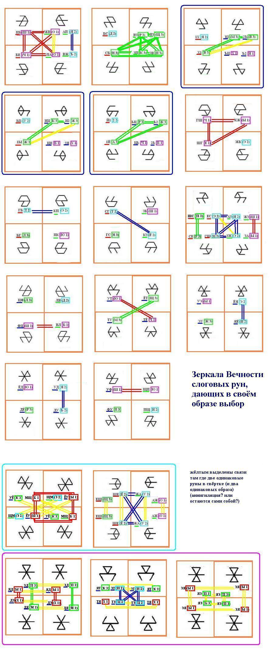 Слоговые руны (слова из двух рун) - Страница 4 518ee8f6cb19