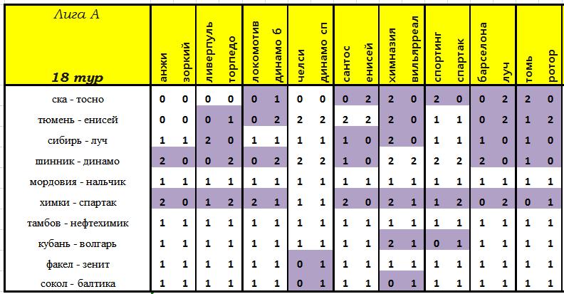 VII Чемпионат прогнозистов форума Onedivision - Лига А   - Страница 5 Cb31444673ef