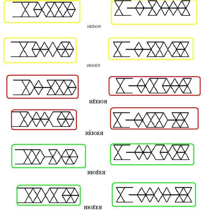 Обсуждение рун отделов поясничных и крестцовых позвонков - Страница 4 E497cda2d24a