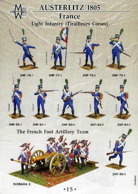 VID soldiers (ex-Miniwelt) catalogue 5d241752e142