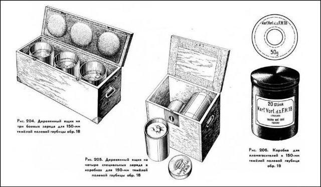 Гильза от 150-мм тяжёлой полевой гаубицы 15 cm sFH 18 1c88b594a6e6