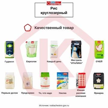 """Наши """"белые"""" и """"чёрные"""" списки продуктов - Страница 10 15502bff5fb5t"""