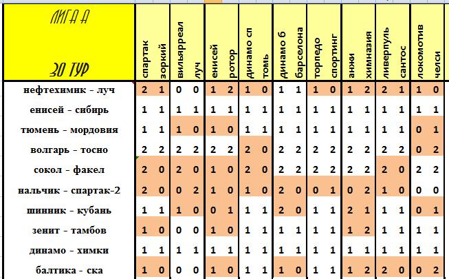 VII Чемпионат прогнозистов форума Onedivision - Лига А   - Страница 8 0c29c1007981
