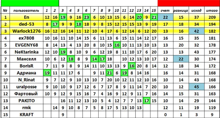 Итальянская Серия A - Страница 14 0fdcf6c82ac8