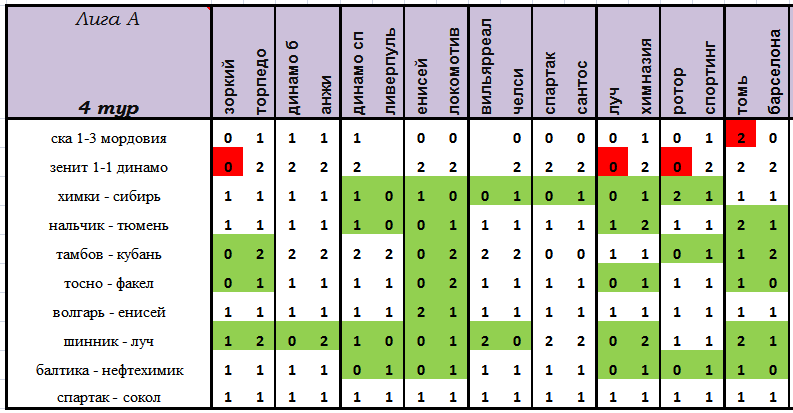 VII Чемпионат прогнозистов форума Onedivision - Лига А   - Страница 2 48073c49a891