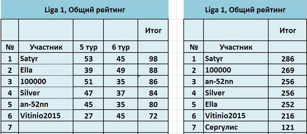~ОБЩИЙ РЕЙТИНГ~ - Страница 2 Fb477a1a528e