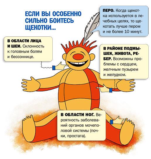 диагноз...по шекотки))) 92d9be1cdb1b
