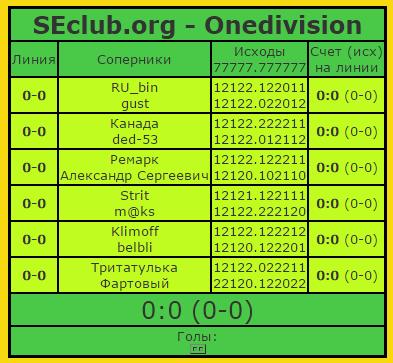 ФФП (Фестиваль Футбольного Прогнозирования) 2015 513b593ef752