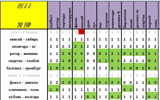 VIII Чемпионат прогнозистов форума Onedivision - Лига А - Страница 5 08835e578232