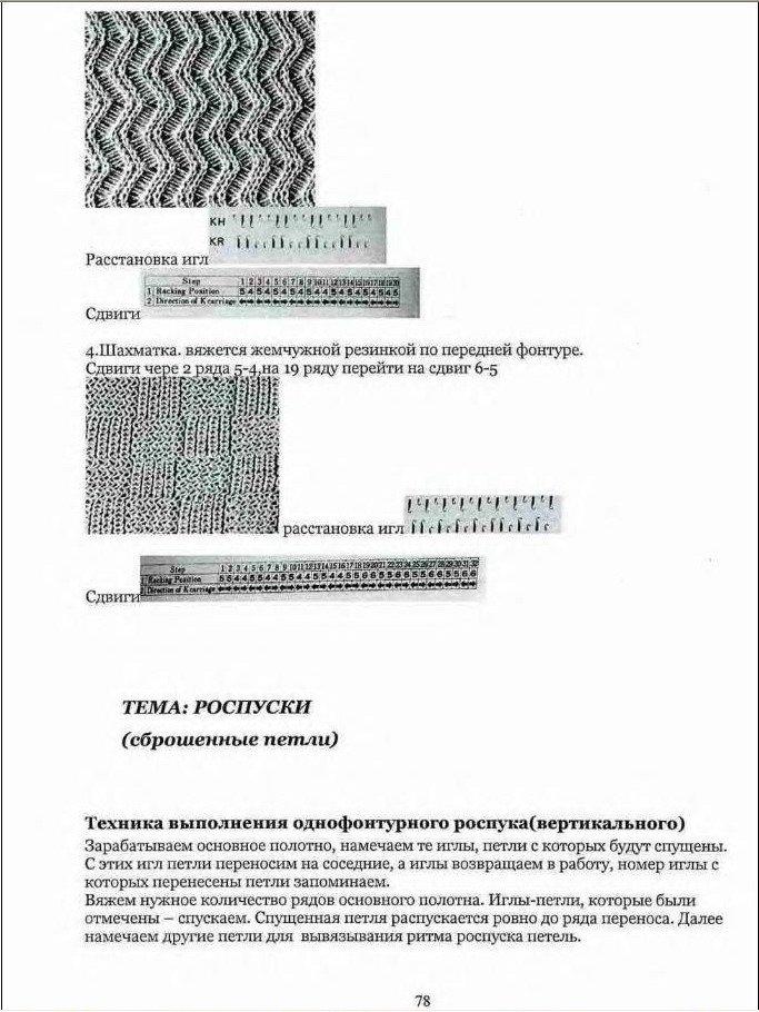 Начальный курс по обучению вязания на вязальной машине SILVER REED   - Страница 2 7ba717f622a7