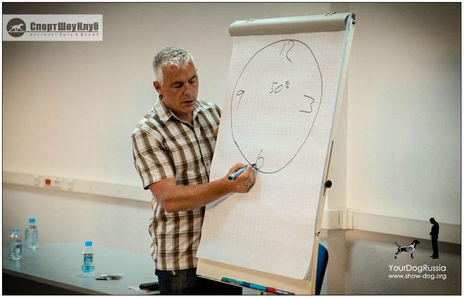 Джерард О'Ши - семинары по хендлингу и ринговой дрессировке в России Dbc85c1881f4