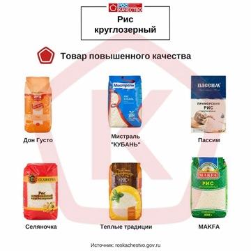 """Наши """"белые"""" и """"чёрные"""" списки продуктов - Страница 10 4e0336c34656t"""