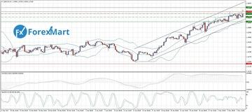 Аналитика от компании ForexMart - Страница 16 7e6eb79ad8act