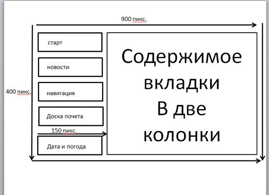 Меню во вкладках с вертикальными кнопками A6a04e0cb40b