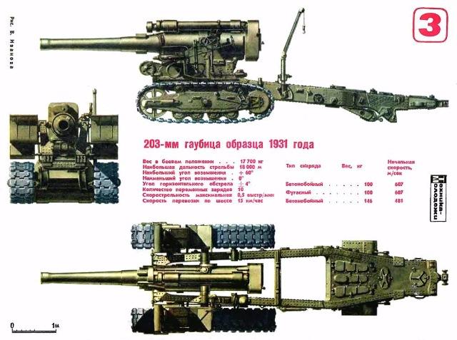 Советская 203-мм гаубица Б-4 1/35 (Alan №3522) 1ad7ffa1ab78