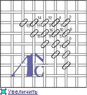 Школа: Первый класс (уроки 1-3 и экзамен) 4cd3f2259871t