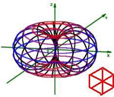 Подобие рунных и научных моделей. D1cfa01a2138