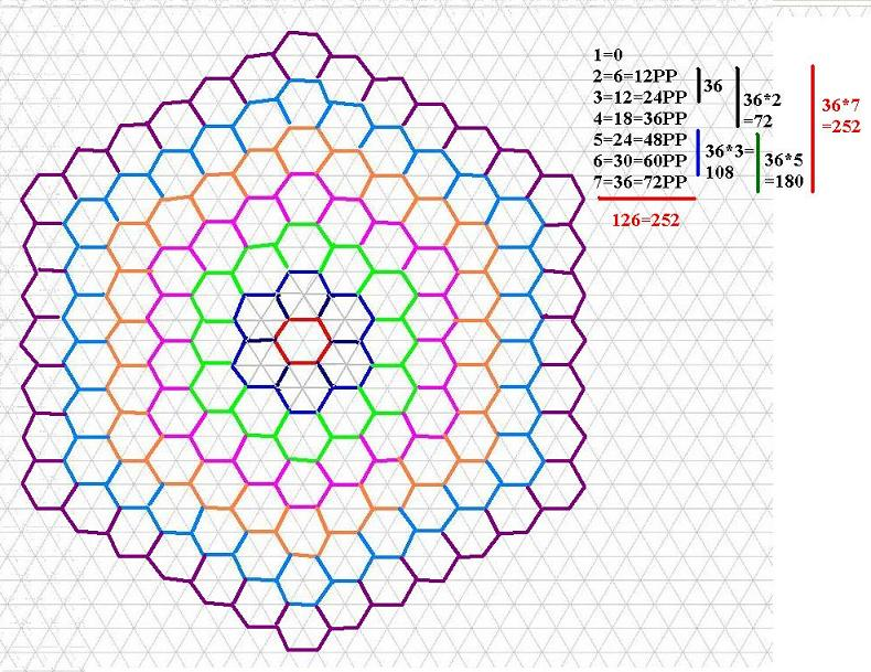 Магический числовой шестиугольник Ac484a108ec1