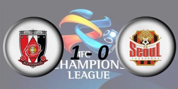 Лига чемпионов АФК 2016 646921358e80