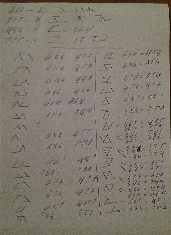 Руны и ДНК A58a307fd5ad