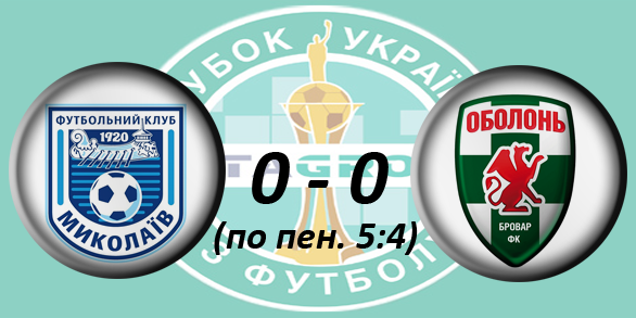 Чемпионат Украины по футболу 2016/2017 0267c34c6199