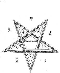 Из арабской магии Ca75225a322e