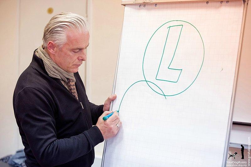 Джерард О'Ши - семинары по хендлингу и ринговой дрессировке в России - Страница 2 F95dd683965f