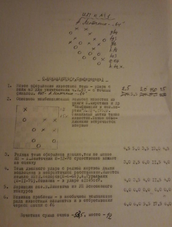 Чемпионаты СССР по композиции C2c18210d6d6