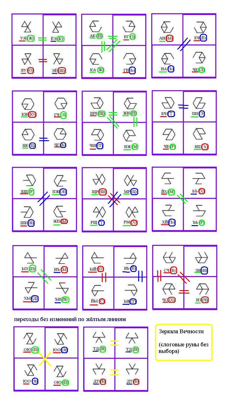 Слоговые руны (слова из двух рун) - Страница 4 249b21751d11