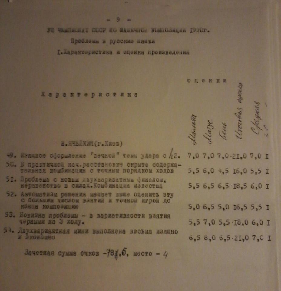 Чемпионаты СССР по композиции 8a2d05ddf443