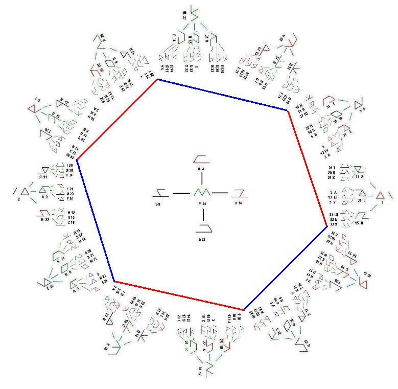 Классификация рун на основании метода дополнений. - Страница 2 F54831d9d1ef