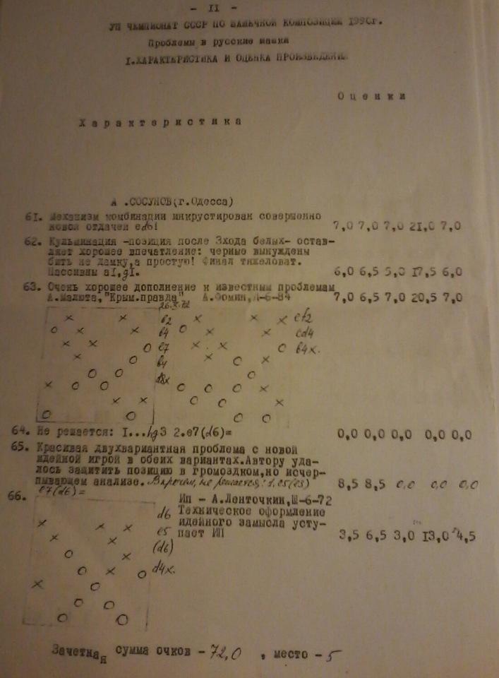 Чемпионаты СССР по композиции 26762dbf906c