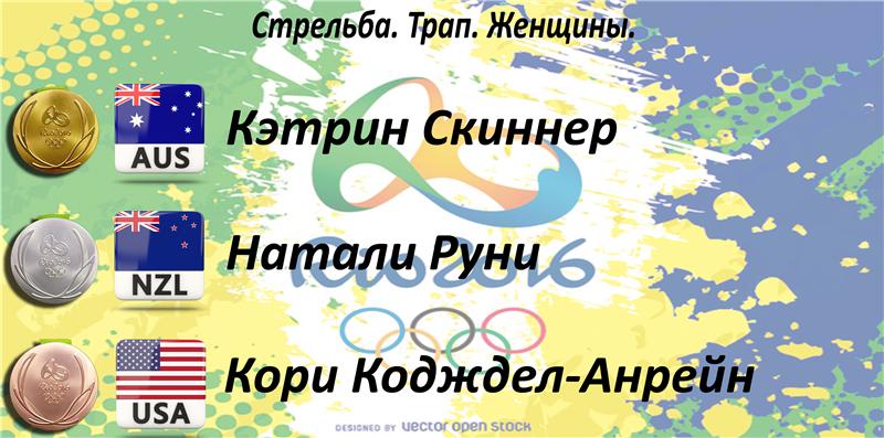 ХХХІ Летние Олимпийские Игры - 2016 7f4aa023dc82