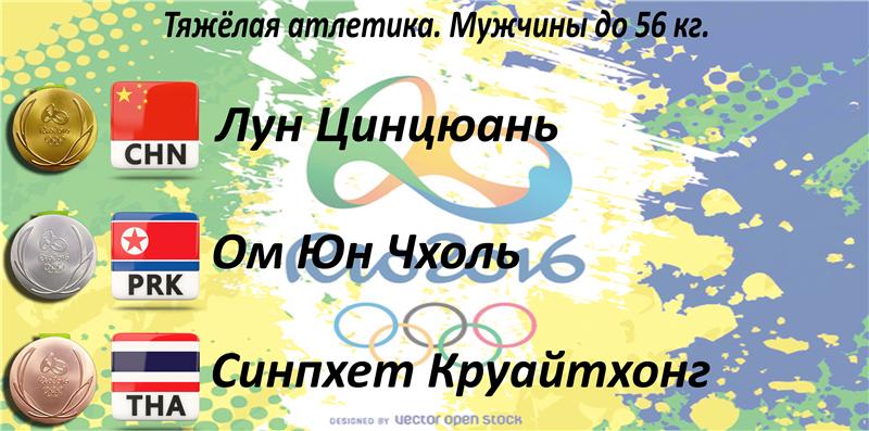 ХХХІ Летние Олимпийские Игры - 2016 905e7d40c4f5