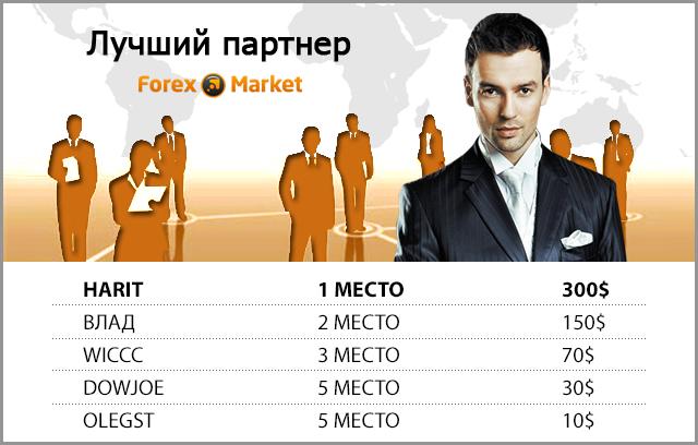 Новости, акции, конкурсы компании Forex-Market! 774ad5d345d6