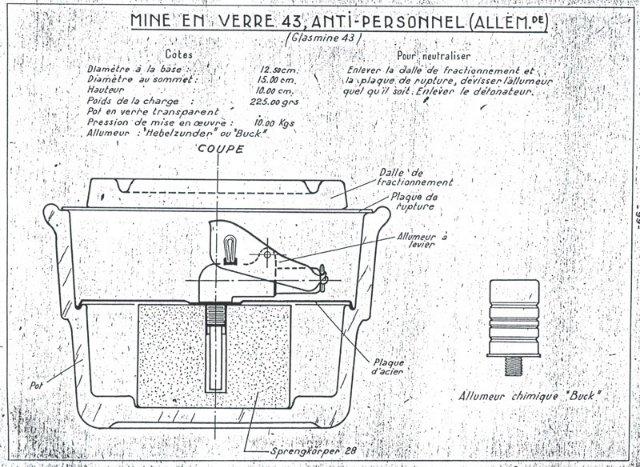 Германский подрывной (инженерный,саперный) заряд Sprengkoerper 28. (корпус) Ff79c7abcdea