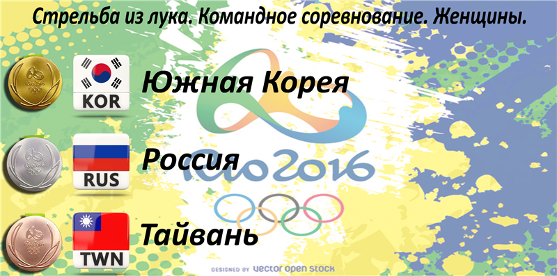 ХХХІ Летние Олимпийские Игры - 2016 C97e91a5e845