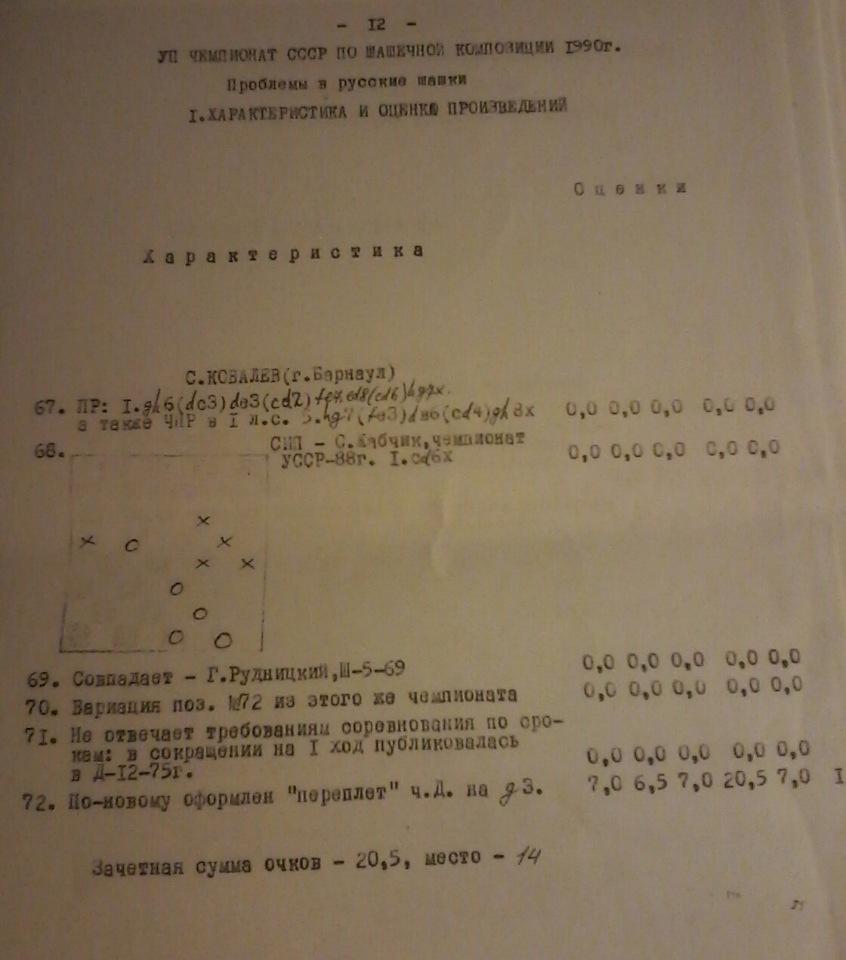 Чемпионаты СССР по композиции 156421967a2e