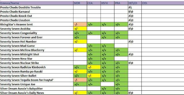 Генетические тесты - обследованные собаки - Страница 2 A1571a5d6f16