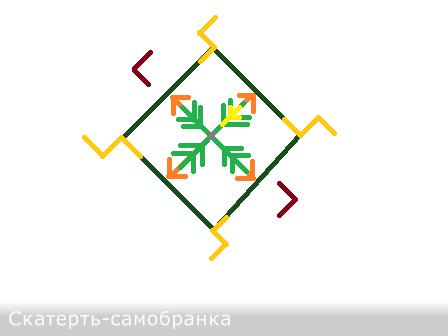 РАБОТЫ МОЛОДЫХ МАСТЕРОВ- РУНОЛОГОВ  - Страница 5 3e75aec44d83
