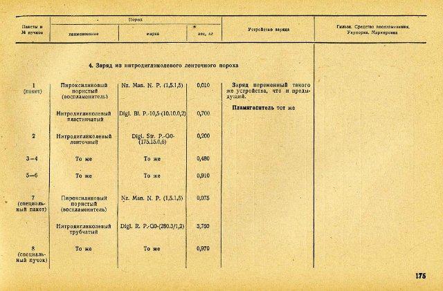 Гильза от 150-мм тяжёлой полевой гаубицы 15 cm sFH 18 2e89959ec3de