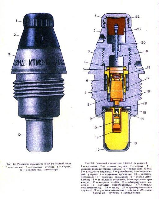 Бронебойные калиберные снаряды 45-мм противотанковой пушки образца 1937 года (53-К) 3266b36f93b0