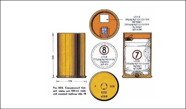 Гильза от 150-мм тяжёлой полевой гаубицы 15 cm sFH 18 6486eb5dccf9