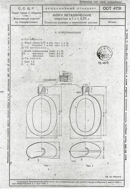 Советская армейская фляга 661b6e5e6883